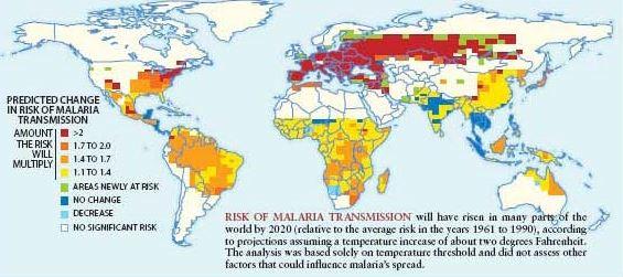 climate change impacts malaria