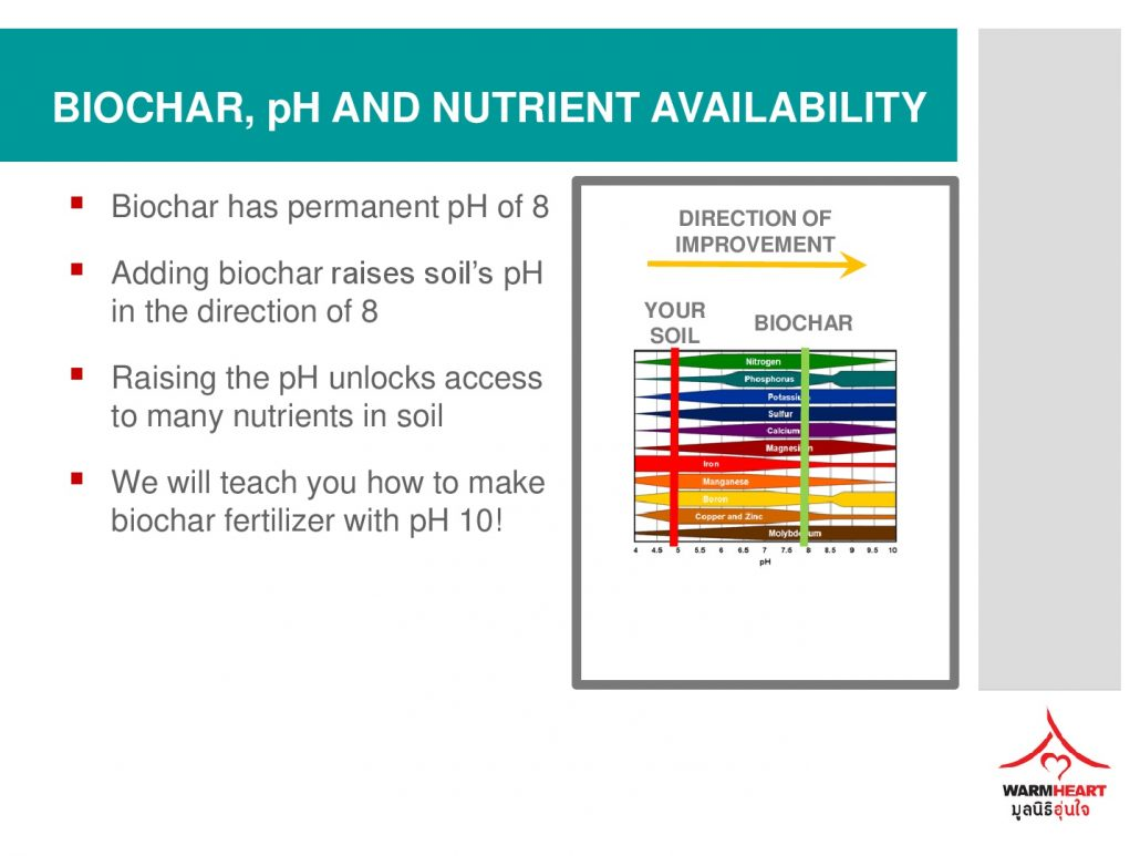 making-biochar-fertilizer-015